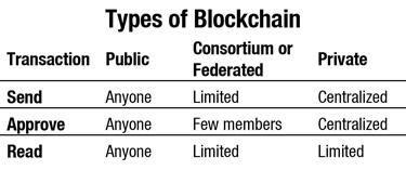 blockchain_types