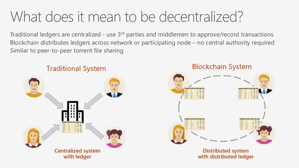 distributed_ledger