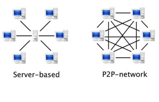 p2p_network